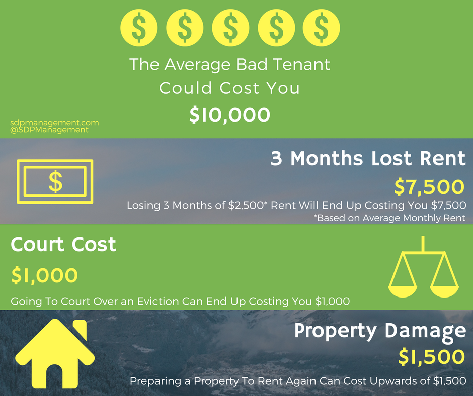 Average-Cost-Bad-Tenant